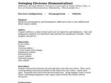 Swinging Electrons Lesson Plan