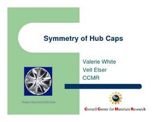 Symmetry of Hub Caps Lesson Plan