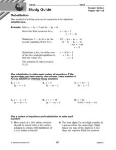 Systems of Equations: Substitution Method Worksheet
