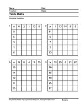 Table Drills: Multiplication Worksheet