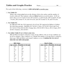 Tables and Graphs Practice Worksheet