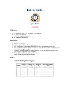 Take a Walk Lesson Plan