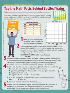 Tap the Math Facts Behind Bottled Water Worksheet