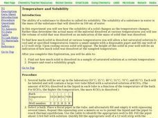 Temperature and Solubility Lesson Plan