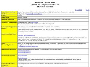 Temperature Scales Lesson Plan