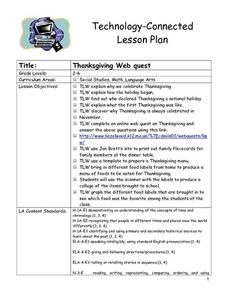 Thanksgiving Web Quest Lesson Plan