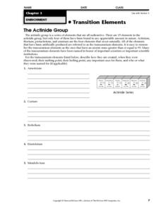 The Actinide Group Worksheet