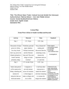 The African Slave Trade: From West Africa to South Carolina and Beyond Lesson Plan