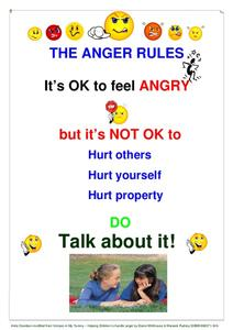 The Anger Rules Pre K 3rd Grade Printables Amp Template