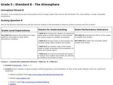 The Atmosphere Lesson Plan