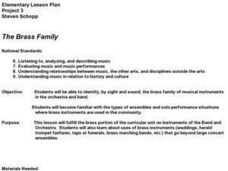 The Brass Family Lesson Plan