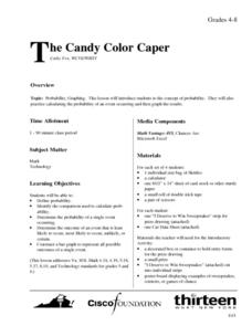 The Candy Color Caper Lesson Plan
