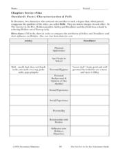 Printables Catcher In The Rye Worksheets catcher in the rye worksheets bloggakuten collection of bloggakuten