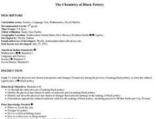 The Chemistry of Black Pottery Lesson Plan