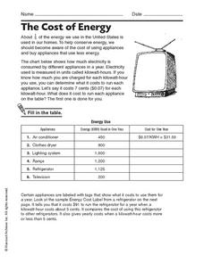 The Cost of Energy Worksheet