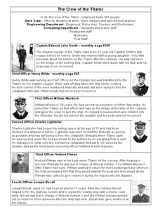The Crew of Titanic Worksheet