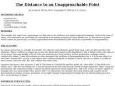 The Distance to an Unapproachable Point Lesson Plan