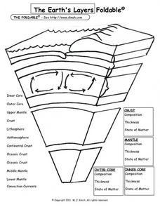 The Earth's Layers Foldable Worksheet