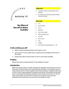 The Effect of Run-Off on Water Turbidity Lesson Plan