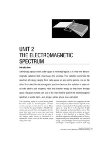 The Electromagnetic Spectrum Worksheet