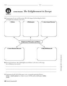The Enlightenment in Europe Worksheet