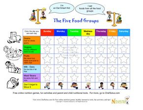 The Five Food Groups Worksheet