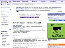 The Food Guide Pyramid - Grade 4 Lesson Plan