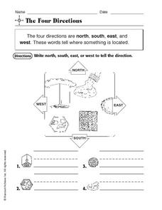 The Four Directions Worksheet
