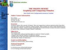 The Frozen Desert: Graphing and Comparing Climates Lesson Plan