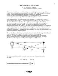 The Geometry of Real Images Lesson Plan