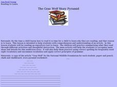 The Gray Wolf Story Pyramid Lesson Plan