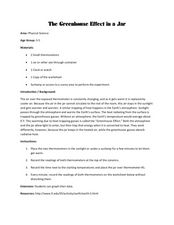 The Greenhouse Effect In A Jar Lesson Plan