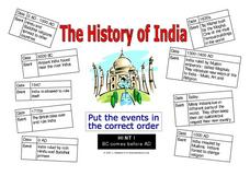 The History of India Worksheet
