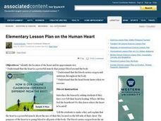 The Human Heart Lesson Plan