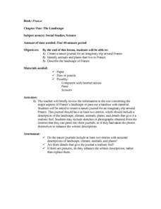 The Landscape of France Lesson Plan