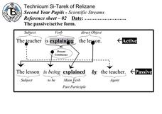 The Passive/Active Form Worksheet