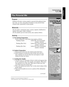 The Pictorial Me Lesson Plan