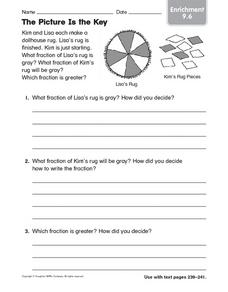 The Picture Is the Key Worksheet