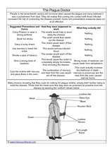 The Plague Doctor Worksheet