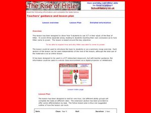 The Rise of Hitler Lesson Plan