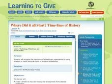 The Role of Philanthropy in an Ever Changing World: Where Did it all Start? Time-lines of History Lesson Plan