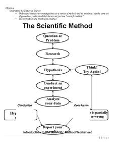 Applying The Scientific Method Worksheet. Applying. Printable & Free ...