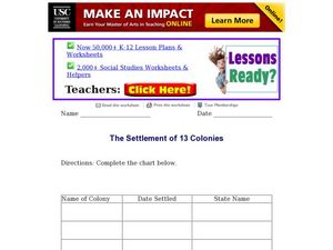 The Settlement of 13 Colonies Worksheet