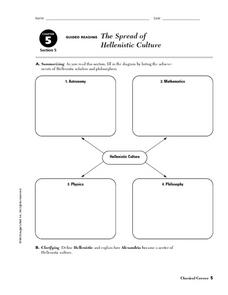 The Spread of Hellenistic Culture Worksheet
