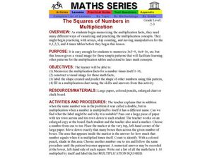 the Squares of Numbers in Multiplication Lesson Plan