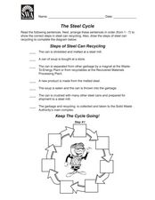 The Steel Cycle Worksheet