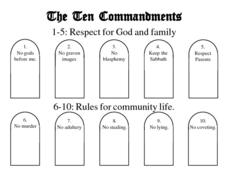 The Ten Commandments Lesson Plan