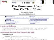 The Tennessee River: The Tie That Binds Lesson Plan