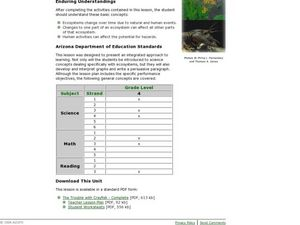 The Trouble with Crayfish Lesson Plan
