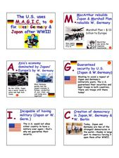 The U.S. uses M.A.G.I.C. fix West Germany & Japan after WWII! to Fix West Germany and Japan after WWII Lesson Plan